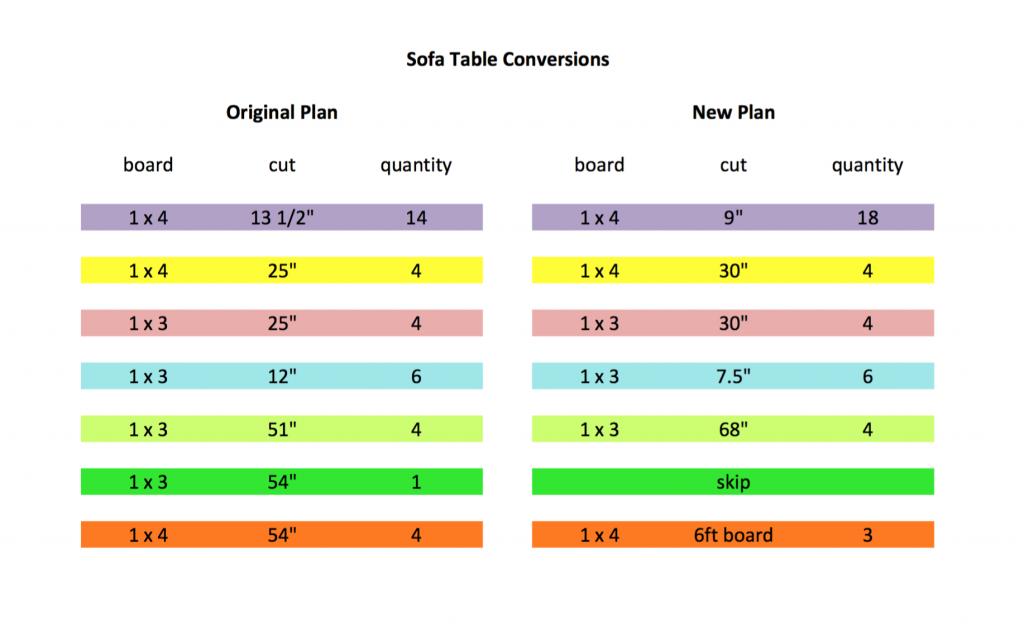 sofa table conversions